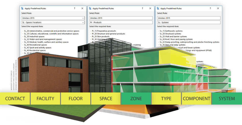 dress up the model with cobie data native in archicad. cobie compliant